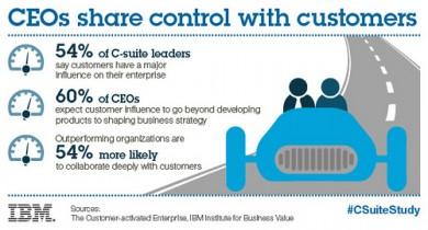 ibm-clientes-iestrategia