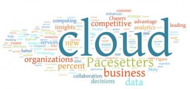 cloud-wordle