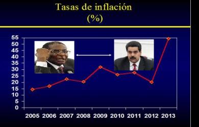 tasa_inflacion_art_jose_guerra_13nov2013