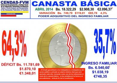CBF grafico -abril-2014- Gráfico1
