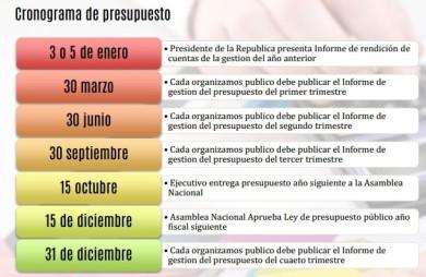 Infografía Calendario Gasto Público
