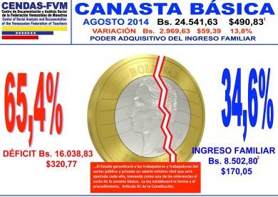 CBF grafico -agosto-2014- Gráfico1
