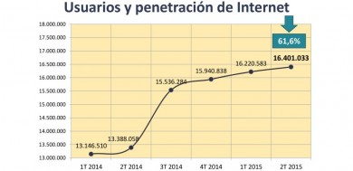 conatel-penetracion-internet copia
