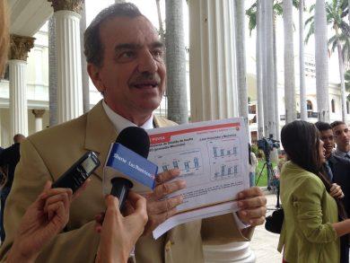 Luis Stefanelli Diputado Falcón 20180804.jpg  3