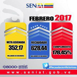 seniat-recaudacion-febrero