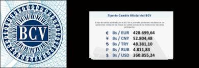 tasas de cambio bolivar dolar-euro-yuan-lira turca-rublo