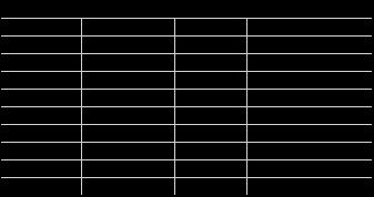 tabla-precios-petroleo