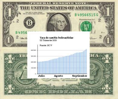 crawling peg-bolivar-dolar
